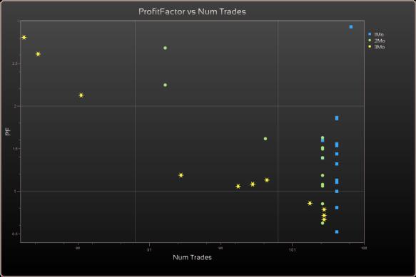 bl-pf-vs-trades-split