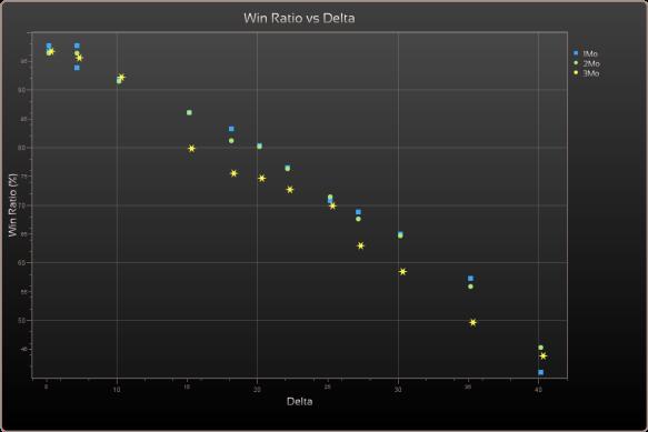 bl-winratio-vs-delta-split