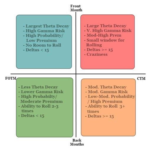 IC-trader-types