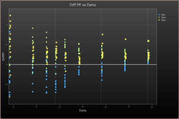 ta-diffPF-vs-delta