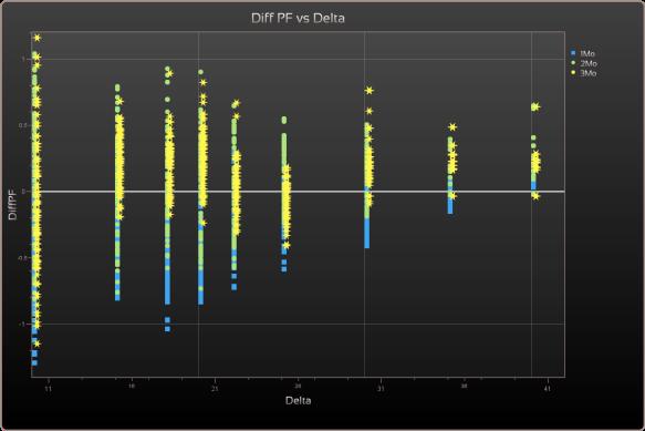 TS-diffPF-vs-delta
