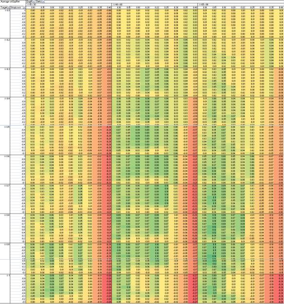 TSP-Heatmap-ExpRet