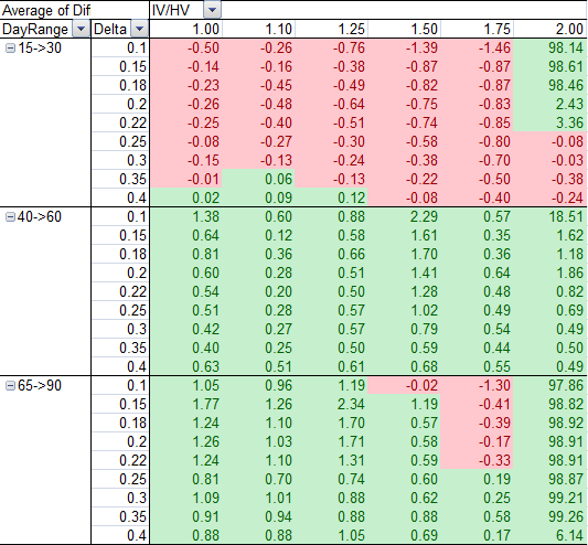 iv-style-heatmap