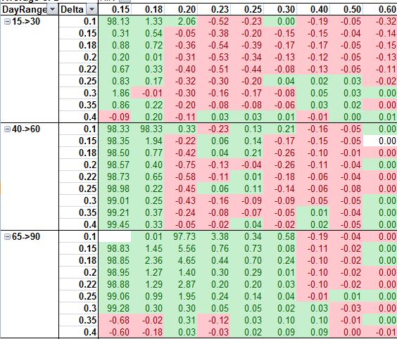 iv-upper-heatmap